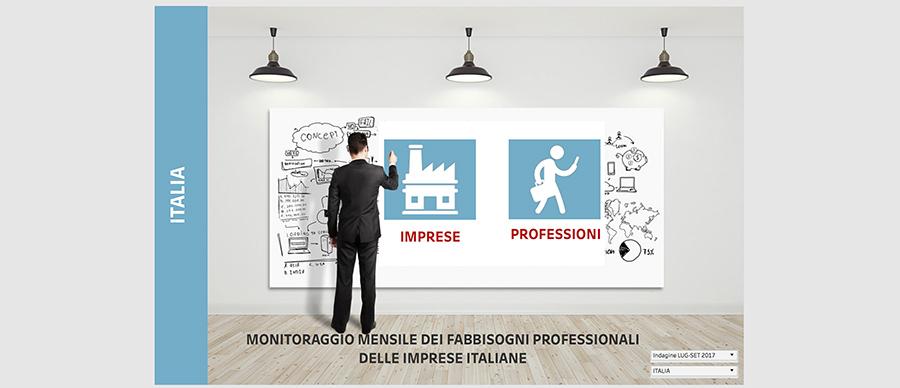 Excelsior: on line le previsioni occupazionali delle imprese di Parma per il mese di febbraio