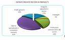 Orientamento, progetto Excelsior: le previsioni di assunzione delle imprese a luglio 2021