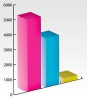 22/06/2010 - Congiuntura ed export: pubblicati i dati del 1° trimestre 2010
