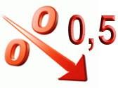 Nuovo tasso di interesse legale