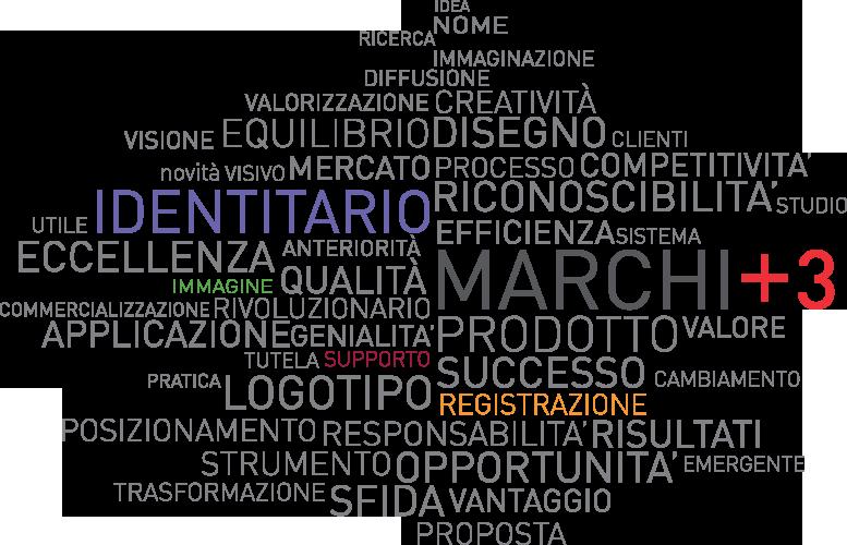 Marchi+3, riaperto il bando per favorire la registrazione di marchi dell'Unione Europea e internazionali